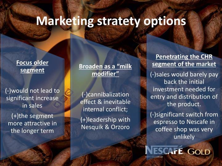 Marketing stratety options