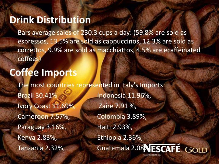 Drink Distribution