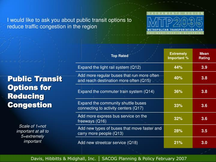 I would like to ask you about public transit options to reduce traffic congestion in the region