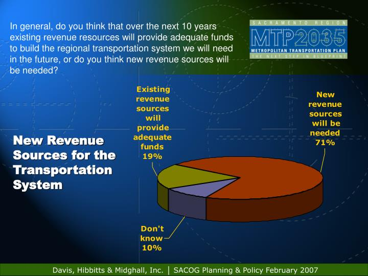 In general, do you think that over the next 10 years existing revenue resources will provide adequate funds to build the regional transportation system we will need in the future, or do you think new revenue sources will be needed?