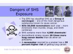 dangers of shs exposure