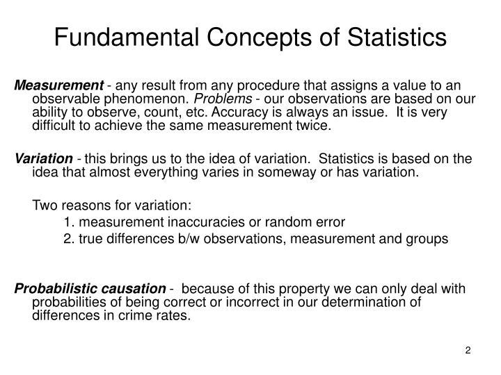 Fundamental Concepts of Statistics