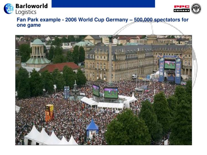 Fan Park example - 2006 World Cup Germany – 500,000 spectators for one game