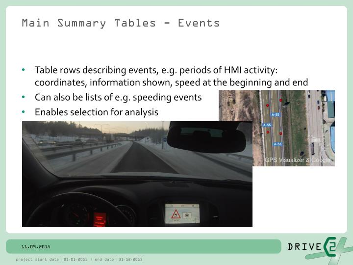 Main Summary Tables - Events