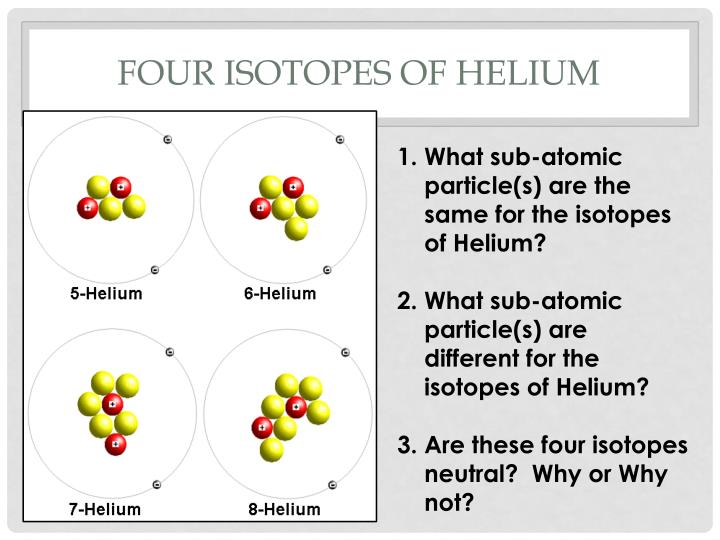 Four Isotopes of helium
