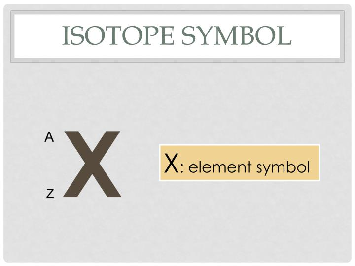 Isotope Symbol