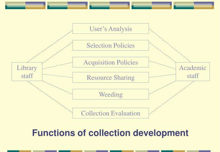 Functions of collection development