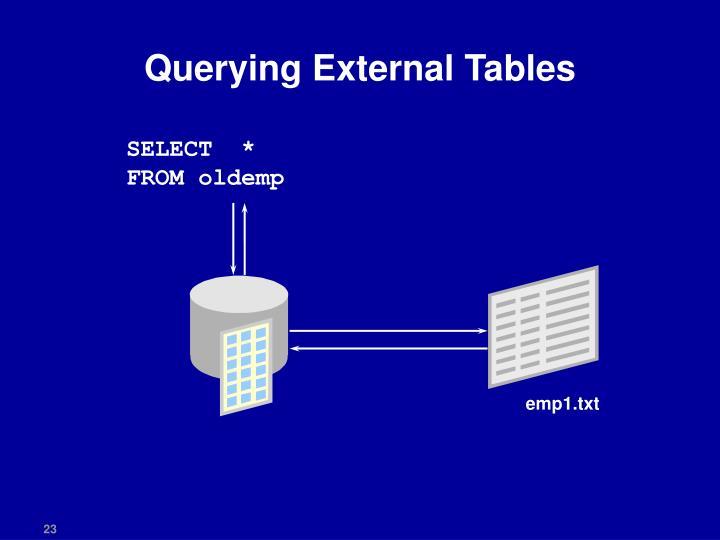 Querying External Tables