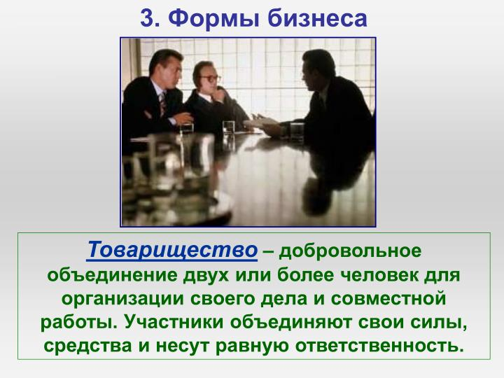 3. Формы бизнеса