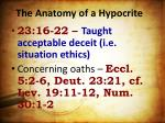 the anatomy of a hypocrite4