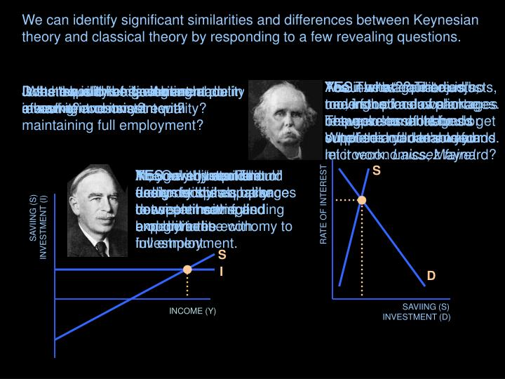 We can identify significant similarities and differences between Keynesian theory and classical theory by responding to a few revealing questions.