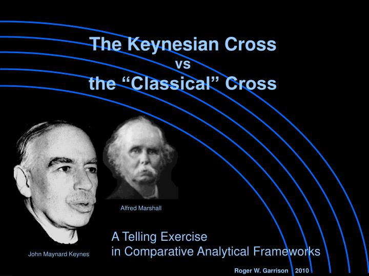 The Keynesian Cross