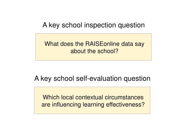 A key school inspection question