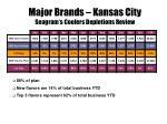 major brands kansas city seagram s coolers depletions review