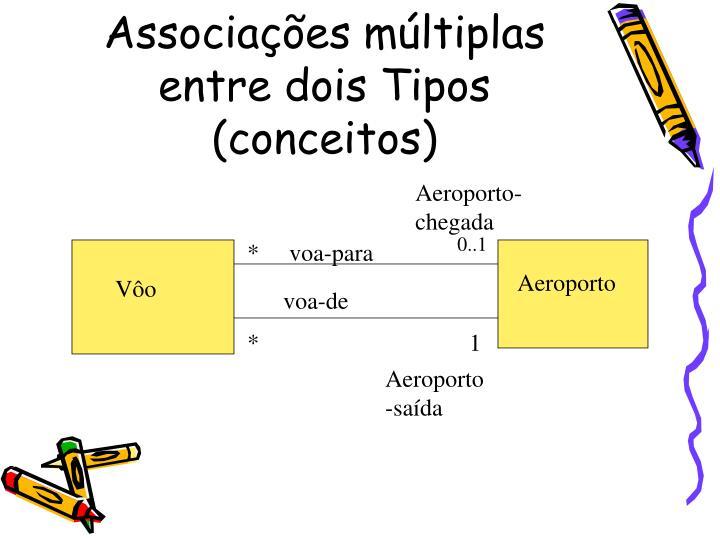 Associações múltiplas entre dois Tipos (conceitos)
