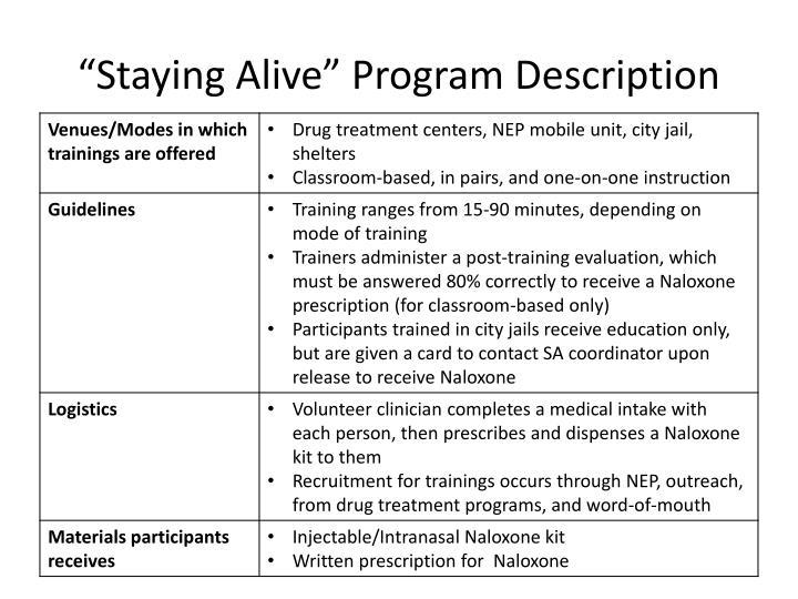 """""""Staying Alive"""" Program Description"""