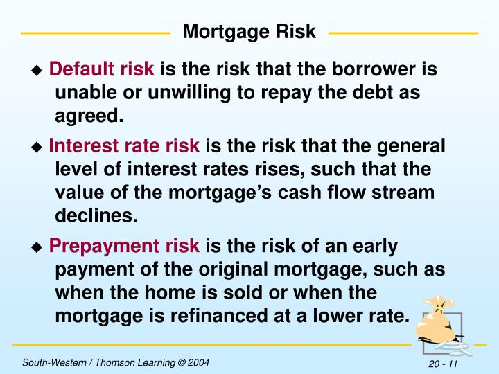 Mortgage Risk