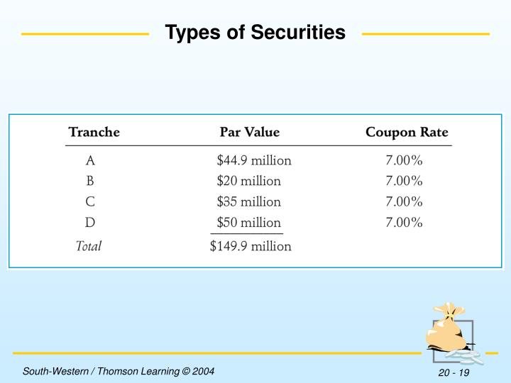 Types of Securities