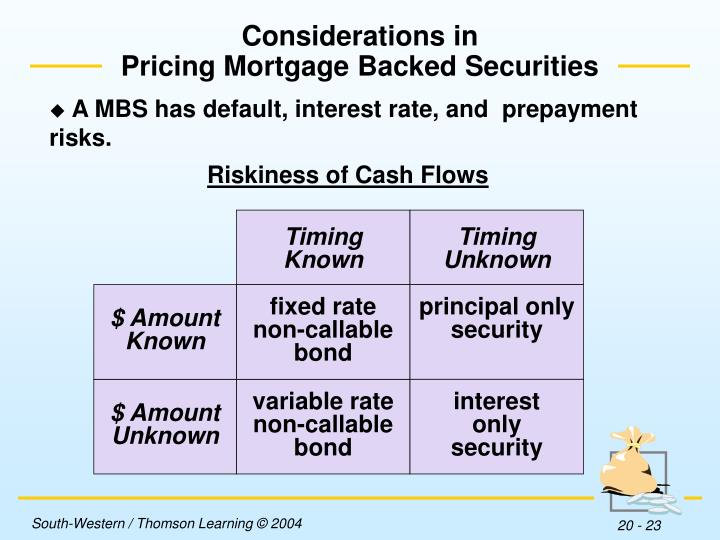 Riskiness of Cash Flows
