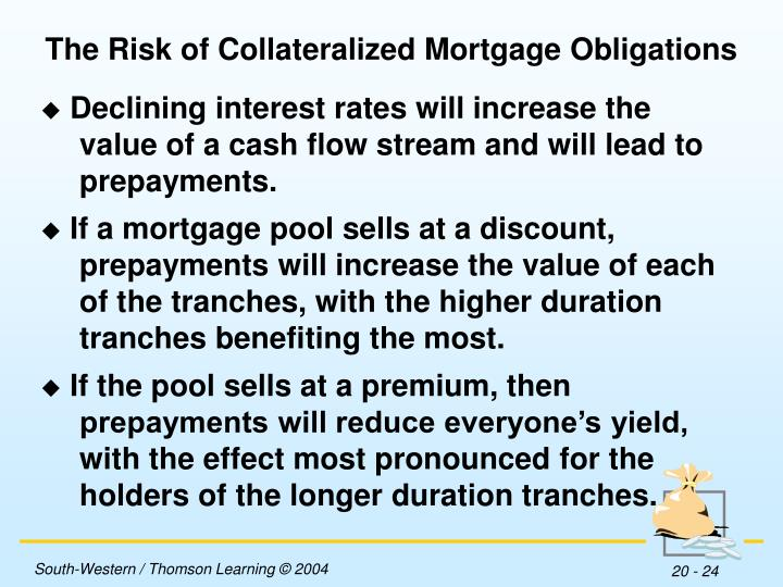 The Risk of Collateralized Mortgage Obligations