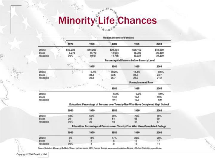 Minority Life Chances