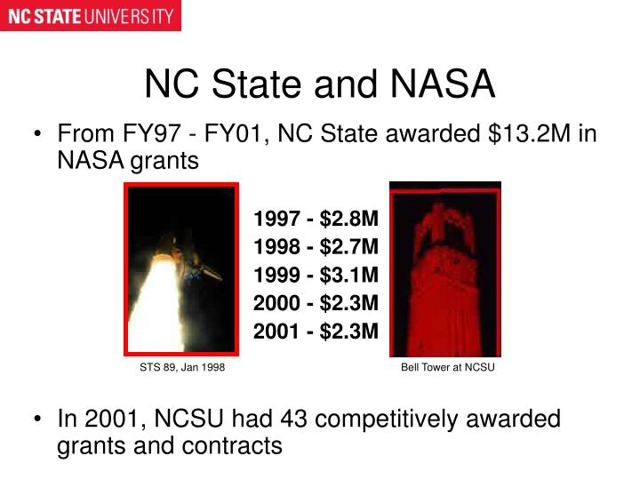 NC State and NASA