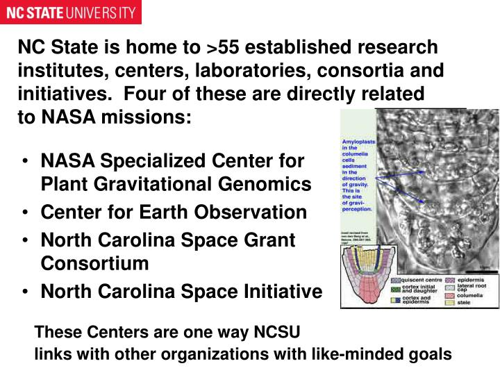 NC State is home to >55 established research institutes, centers, laboratories, consortia and initiatives.  Four of these are directly related to NASA missions: