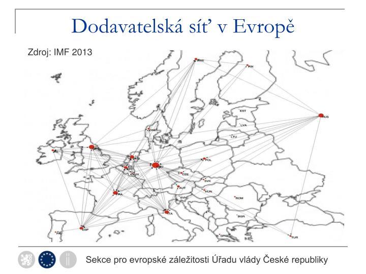Dodavatelská síť v Evropě
