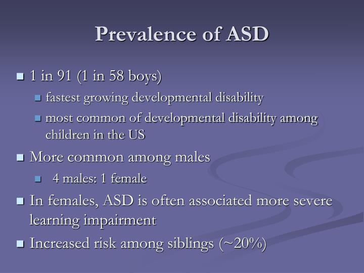 Prevalence of ASD