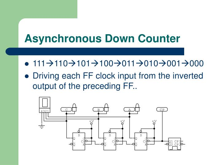 Asynchronous Down Counter