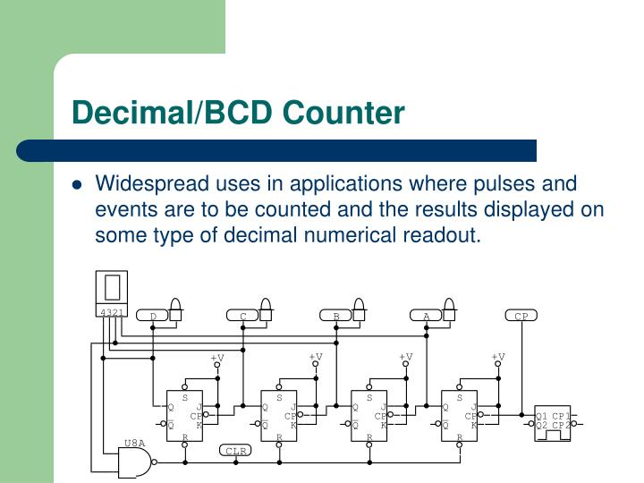 Decimal/BCD Counter