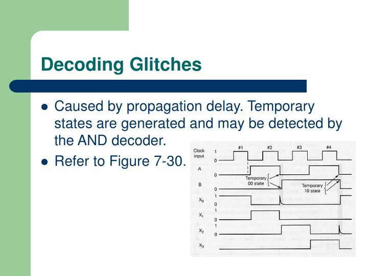 Decoding Glitches