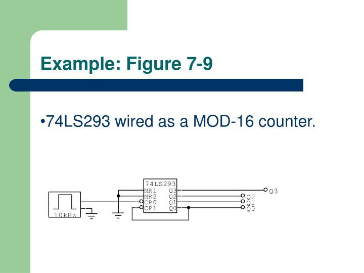 Example: Figure 7-9