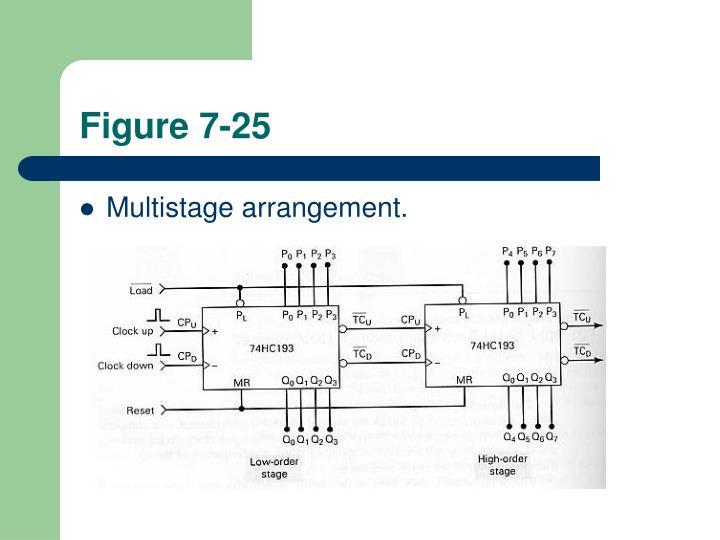 Figure 7-25