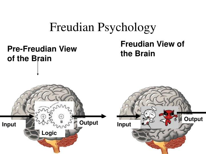 Freudian Psychology
