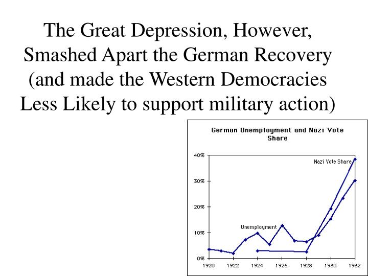 The Great Depression, However, Smashed Apart the German Recovery (and made the Western Democracies Less Likely to support military action)
