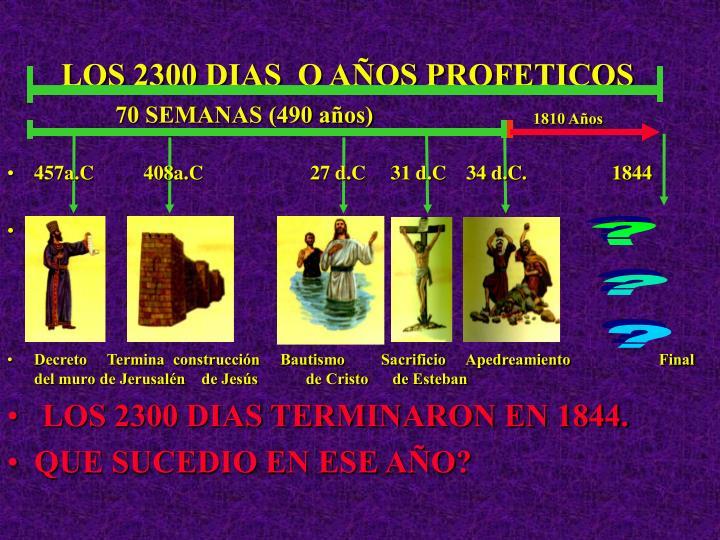 LOS 2300 DIAS  O AÑOS PROFETICOS