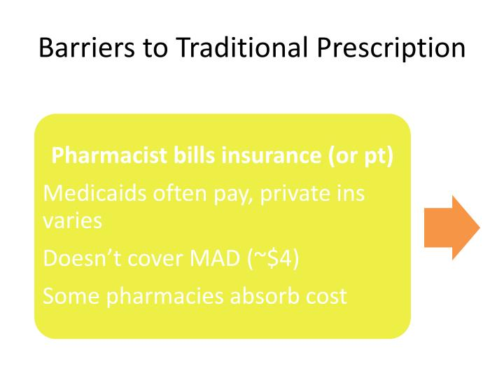 Barriers to Traditional Prescription