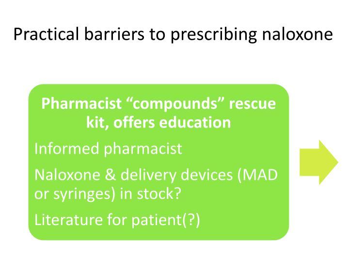 Practical barriers to prescribing naloxone