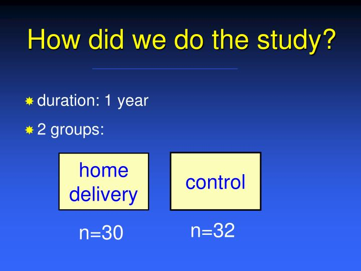 How did we do the study?