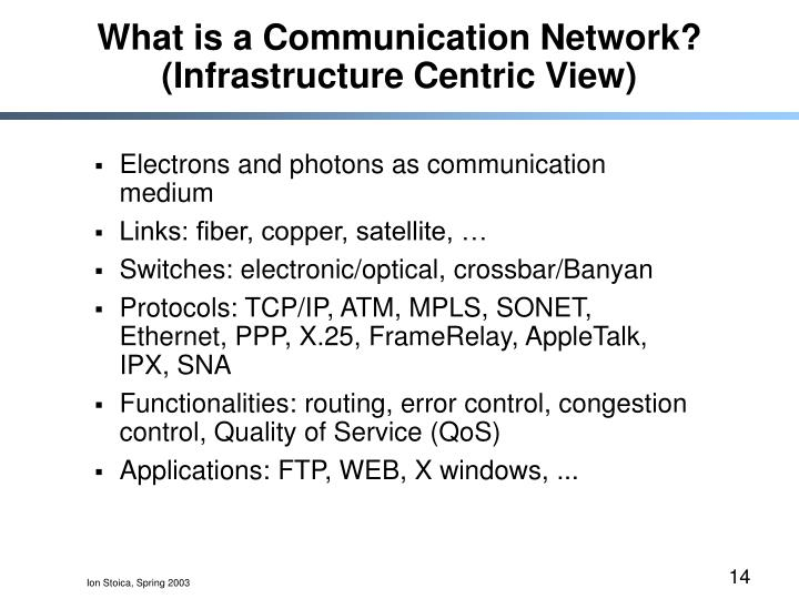 What is a Communication Network?