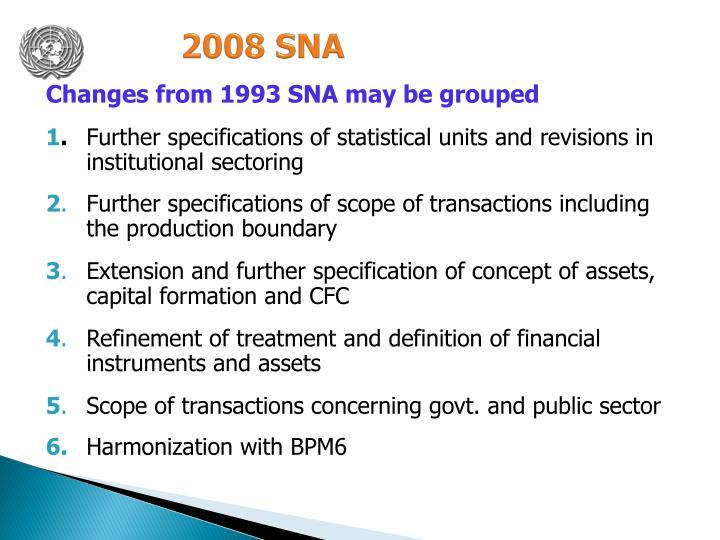 2008 SNA