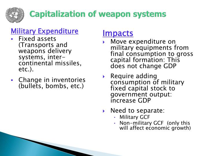 Capitalization of weapon systems