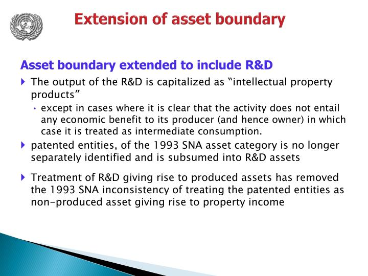 Extension of asset boundary