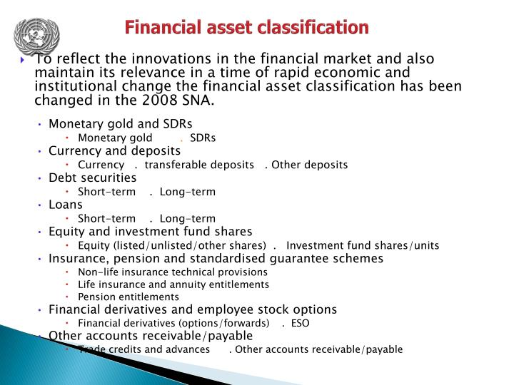 Financial asset classification