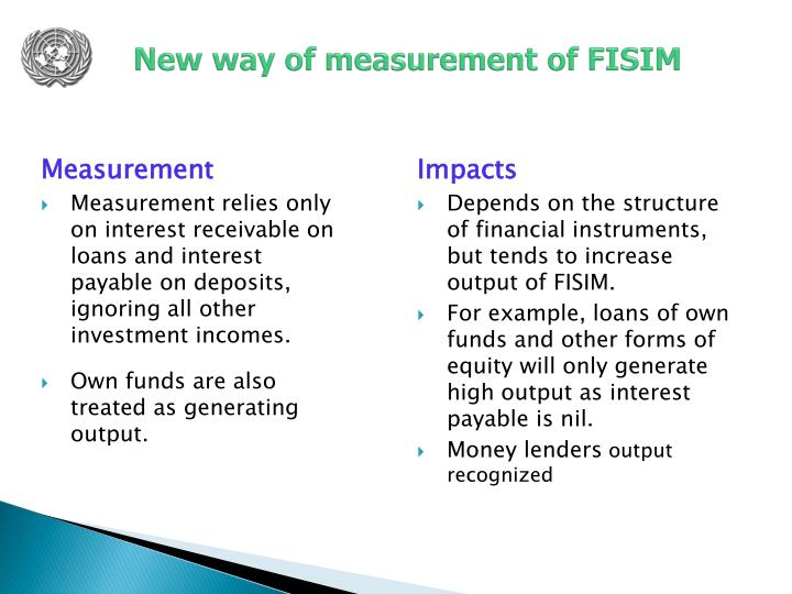 New way of measurement of FISIM