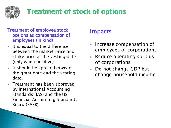 Treatment of stock of options