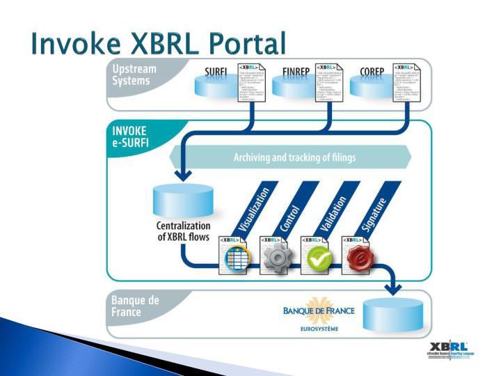 Invoke XBRL Portal