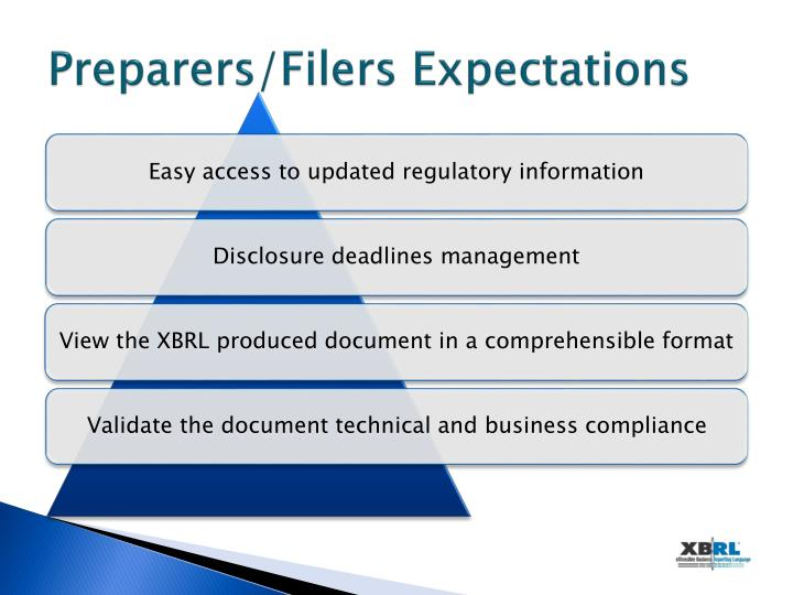 Preparers/Filers Expectations