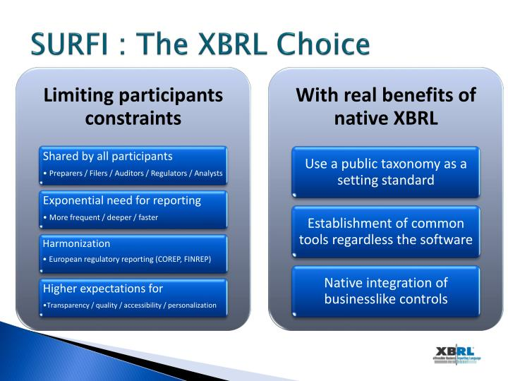 SURFI : The XBRL Choice
